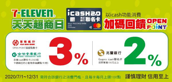 iCash 7-11天天超商日加碼回饋