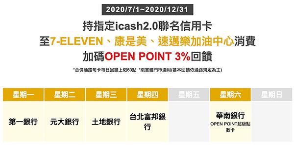 iCash 2.0 銀行日3%回饋活動