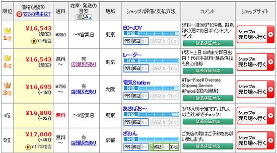 [小資優惠] 日本 2016年象印電鍋 BIC Camera vs 多慶屋 vs Yodobashi 比價與心得 (NP-VN18, NP-VN10, NP-HQ10)