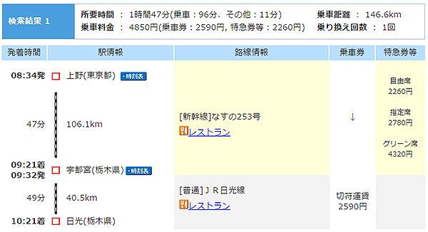 [日本自助] 用JR周遊券搞定日光一日遊 – 交通攻略 (JR TOKYO Wide Pass 東京廣域周遊券)