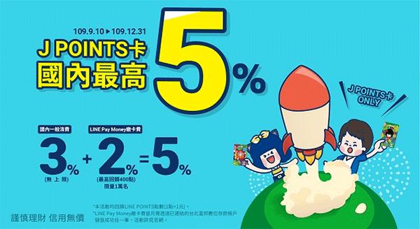富邦J卡+LINE Pay Money繳卡費賺2%回饋