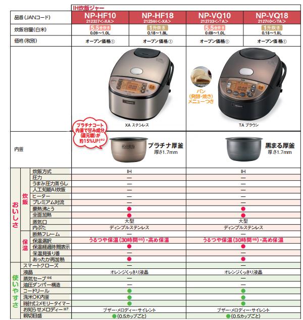[日本自助] 2017年象印IH電鍋九州福岡購買 最新比價與推薦資訊 (NP-HF10, NP-VQ10 @ BIC & BEST)