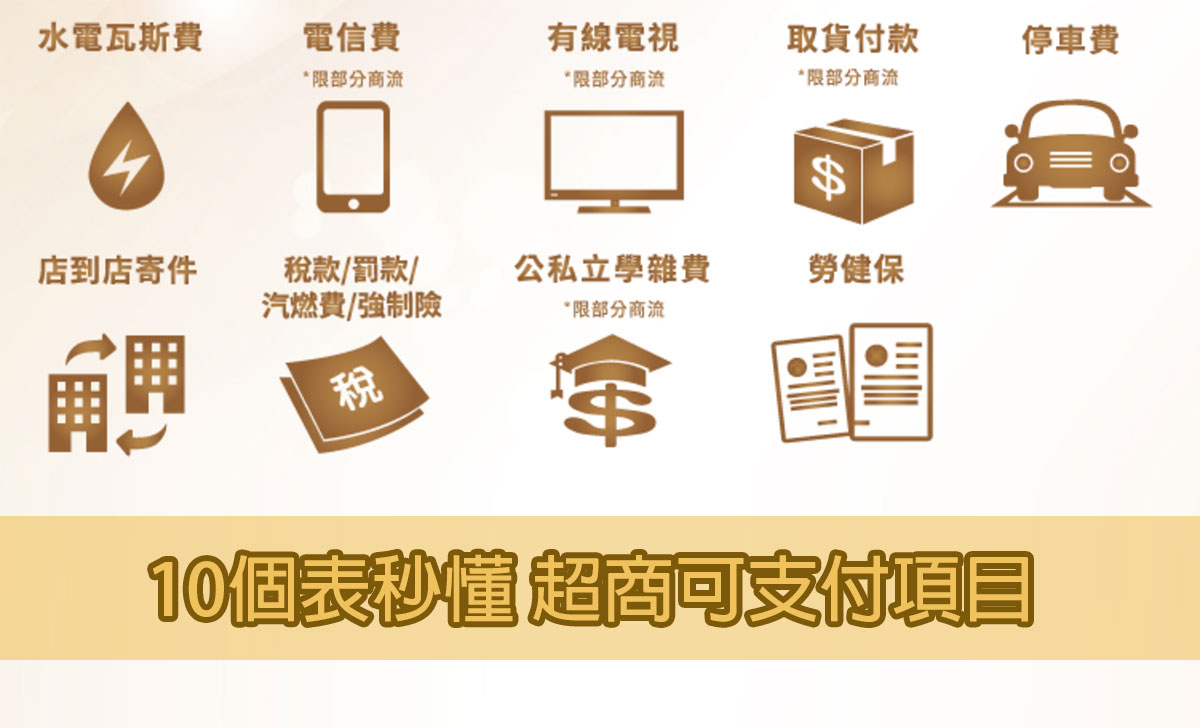 超商信用卡/行動支付在一般消費/繳費/代收可以支付項目整理表