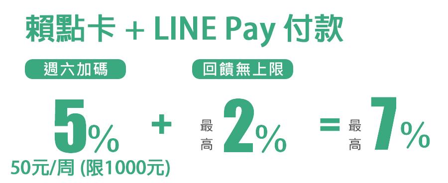 聯邦賴點卡周六LINEPay付款,最高回饋7%