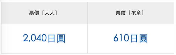 Tobu Nikkon World Price