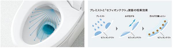 Washlet point2
