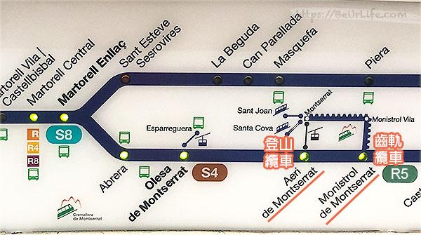 Montserrat route