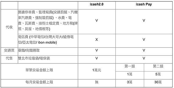 iCash uilitity