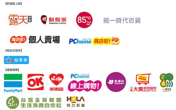 Pi channels