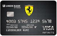 聯邦銀行 理財型無限卡