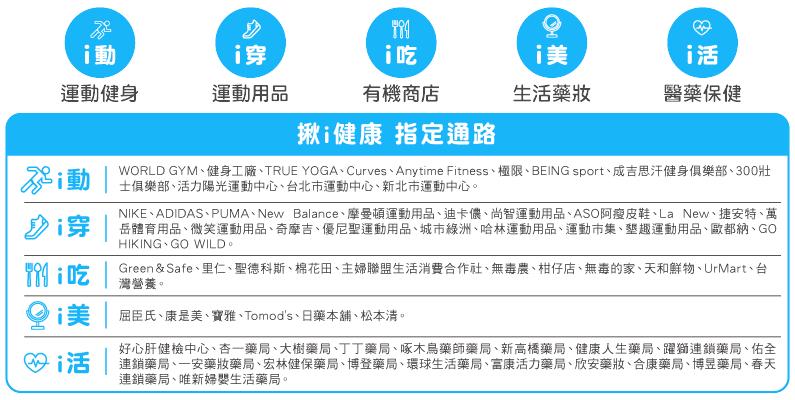永豐Sport卡指定通路列表