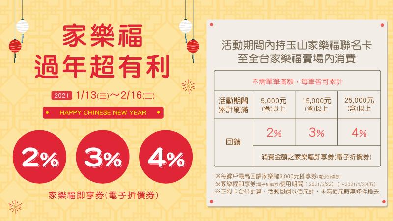 家樂福過年超有利活動享最高4%回饋
