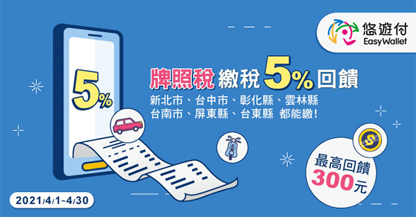 悠遊付繳牌照稅享5%回饋